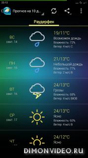 Погода и часы виджет Ad-Free