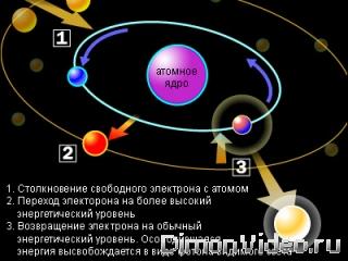 Плазма-технические аспекты