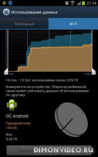Снижаем расход трафика на Android
