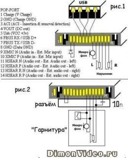 Переделка мини-моно-гарнитуры InterStep для нормальной работ