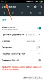 Data Monitor: Simple Net-Meter
