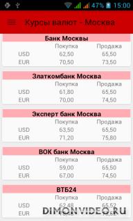 Курсы валют (данные банков)