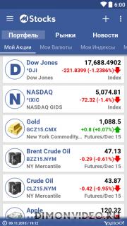 Акции, Индексы, Валюта