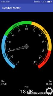 Decibel Meter(Sound Meter)