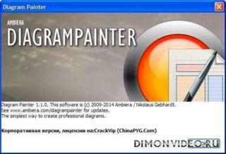 Diagram Painter