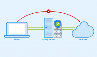 Прокси серверы - основы и принципы работы