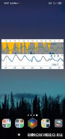 Flowx: Weather Map Forecast 3.328